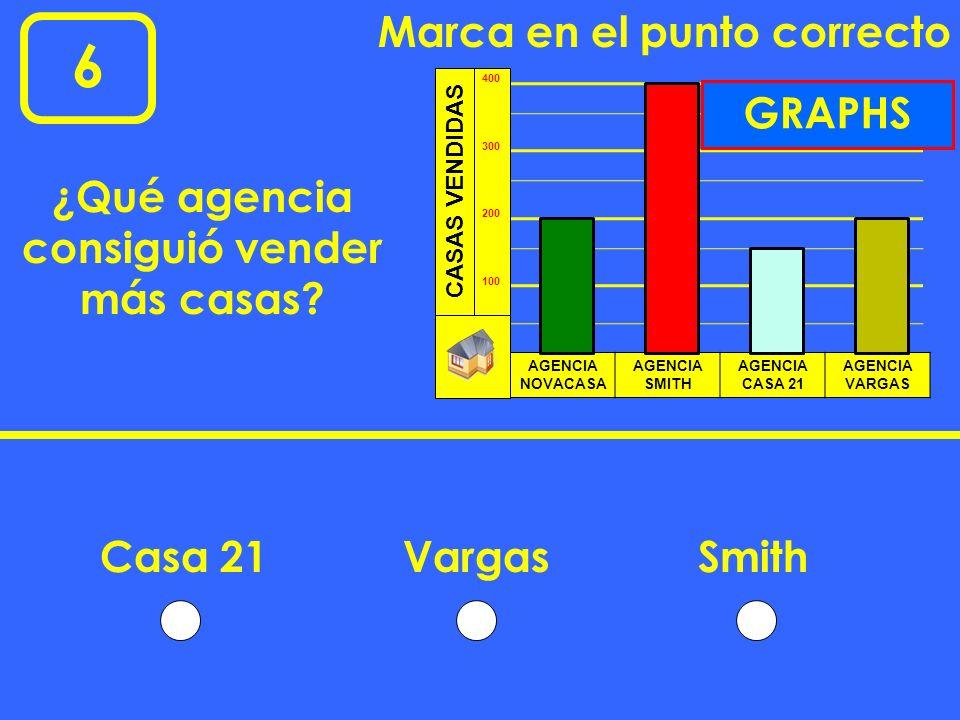 6 Marca en el punto correcto UniónBravosLeones EQUIPOSGOLES UNIÓN BRAVOS LEONES RACING CLAVE:= 10 GOLES ¿Qué equipo consiguió más goles.