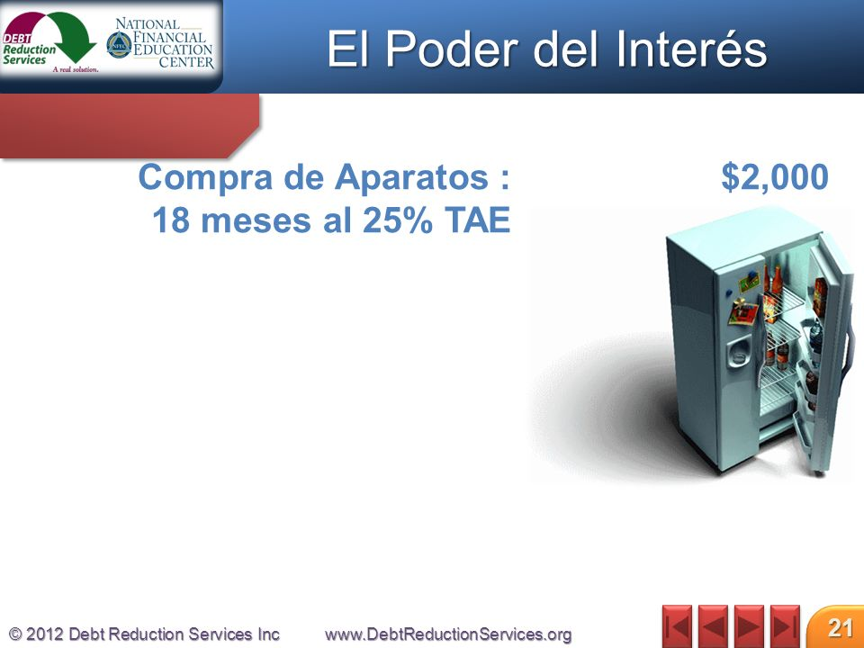© 2012 Debt Reduction Services Incwww.DebtReductionServices.org 21 Compra de Aparatos :$2,000 18 meses al 25% TAE El Poder del Interés