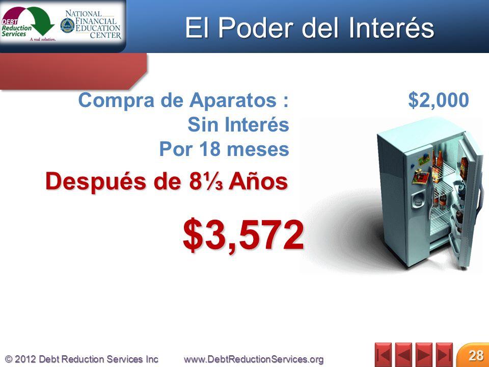 © 2012 Debt Reduction Services Incwww.DebtReductionServices.org 28 Después de 8 Años Compra de Aparatos :$2,000 Sin Interés Por 18 meses $3,572 El Poder del Interés