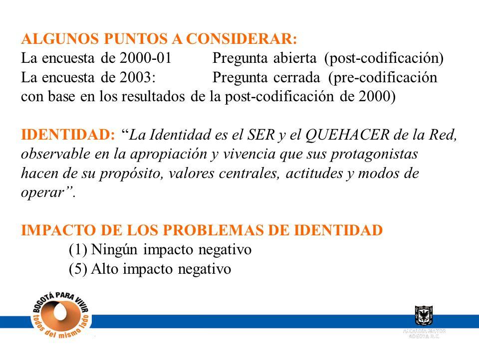 ALGUNOS PUNTOS A CONSIDERAR: La encuesta de 2000-01Pregunta abierta (post-codificación) La encuesta de 2003:Pregunta cerrada (pre-codificación con bas