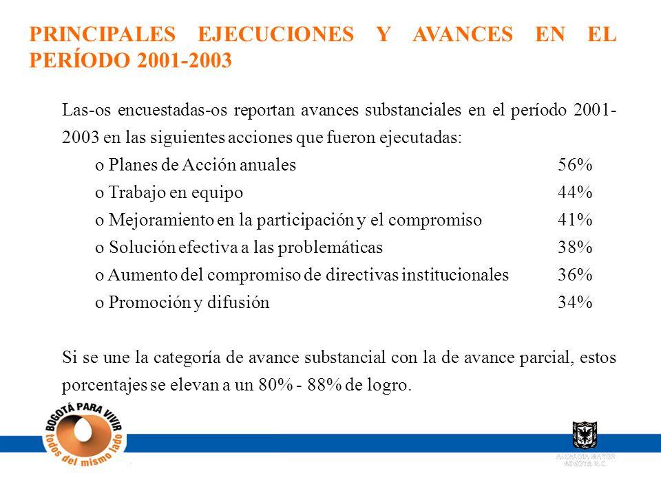 PRINCIPALES EJECUCIONES Y AVANCES EN EL PERÍODO 2001-2003 Las-os encuestadas-os reportan avances substanciales en el período 2001- 2003 en las siguien