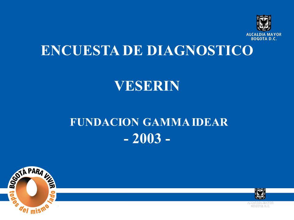 ENCUESTA DE DIAGNOSTICO VESERIN FUNDACION GAMMA IDEAR - 2003 -