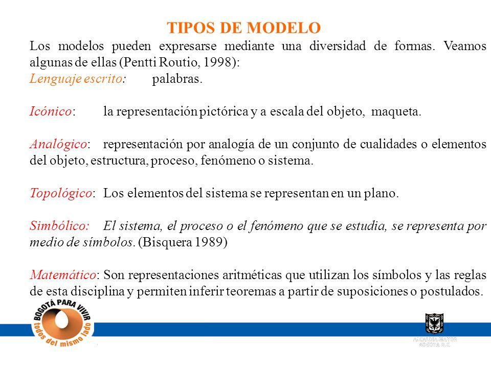 TIPOS DE MODELO Los modelos pueden expresarse mediante una diversidad de formas. Veamos algunas de ellas (Pentti Routio, 1998): Lenguaje escrito: pala