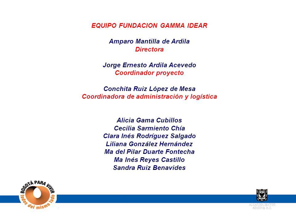 EQUIPO FUNDACION GAMMA IDEAR Amparo Mantilla de Ardila Directora Jorge Ernesto Ardila Acevedo Coordinador proyecto Conchita Ruiz López de Mesa Coordin