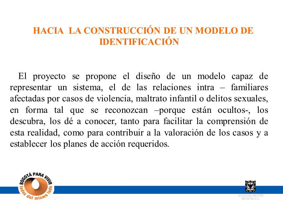 HACIA LA CONSTRUCCIÓN DE UN MODELO DE IDENTIFICACIÓN El proyecto se propone el diseño de un modelo capaz de representar un sistema, el de las relacion
