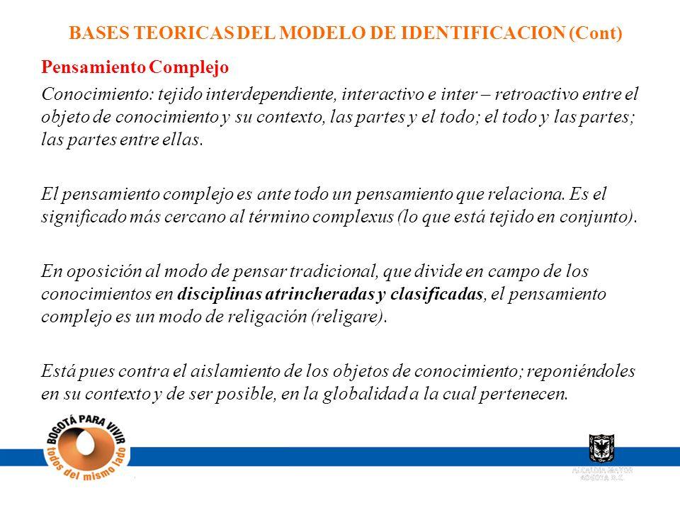 BASES TEORICAS DEL MODELO DE IDENTIFICACION (Cont) Pensamiento Complejo Conocimiento: tejido interdependiente, interactivo e inter – retroactivo entre