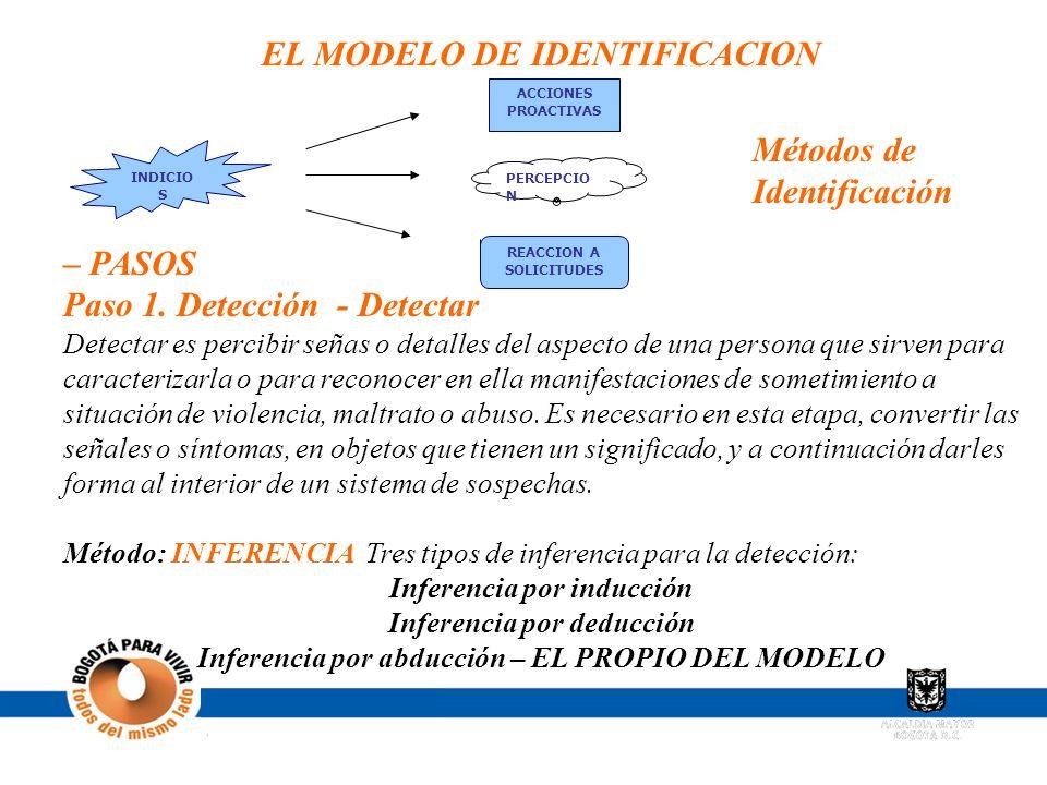 EL MODELO DE IDENTIFICACION – PASOS Paso 1. Detección - Detectar Detectar es percibir señas o detalles del aspecto de una persona que sirven para cara