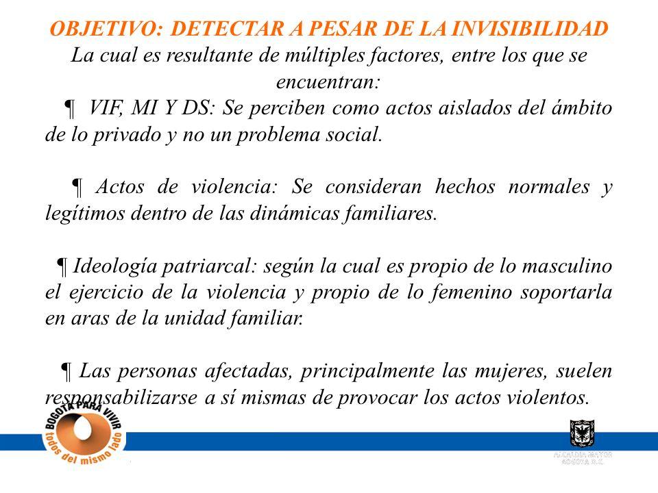 OBJETIVO: DETECTAR A PESAR DE LA INVISIBILIDAD La cual es resultante de múltiples factores, entre los que se encuentran: ¶ VIF, MI Y DS: Se perciben c