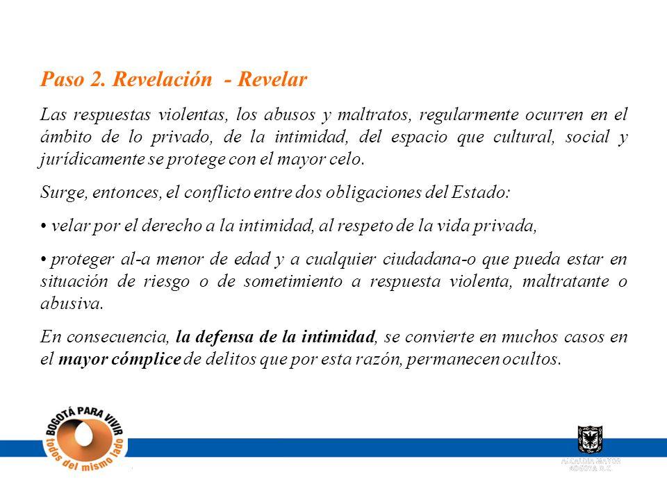 Paso 2. Revelación - Revelar Las respuestas violentas, los abusos y maltratos, regularmente ocurren en el ámbito de lo privado, de la intimidad, del e