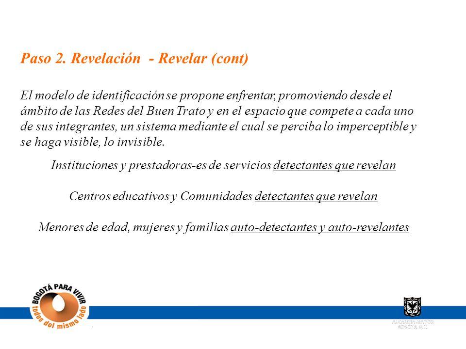 Paso 2. Revelación - Revelar (cont) El modelo de identificación se propone enfrentar, promoviendo desde el ámbito de las Redes del Buen Trato y en el