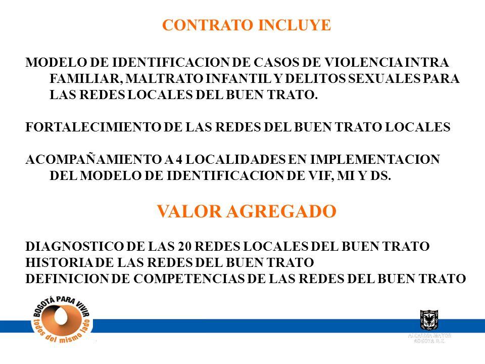 CONTRATO INCLUYE MODELO DE IDENTIFICACION DE CASOS DE VIOLENCIA INTRA FAMILIAR, MALTRATO INFANTIL Y DELITOS SEXUALES PARA LAS REDES LOCALES DEL BUEN T