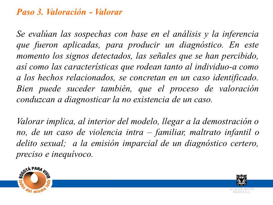 Paso 3. Valoración - Valorar Se evalúan las sospechas con base en el análisis y la inferencia que fueron aplicadas, para producir un diagnóstico. En e