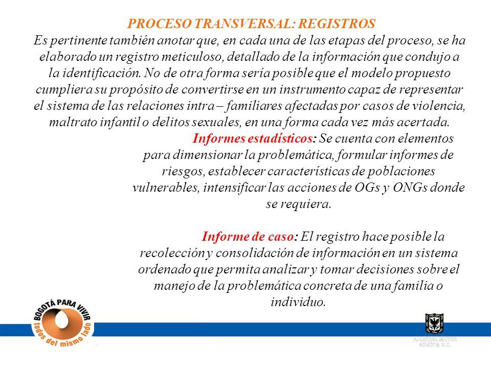 PROCESO TRANSVERSAL: REGISTROS Es pertinente también anotar que, en cada una de las etapas del proceso, se ha elaborado un registro meticuloso, detall