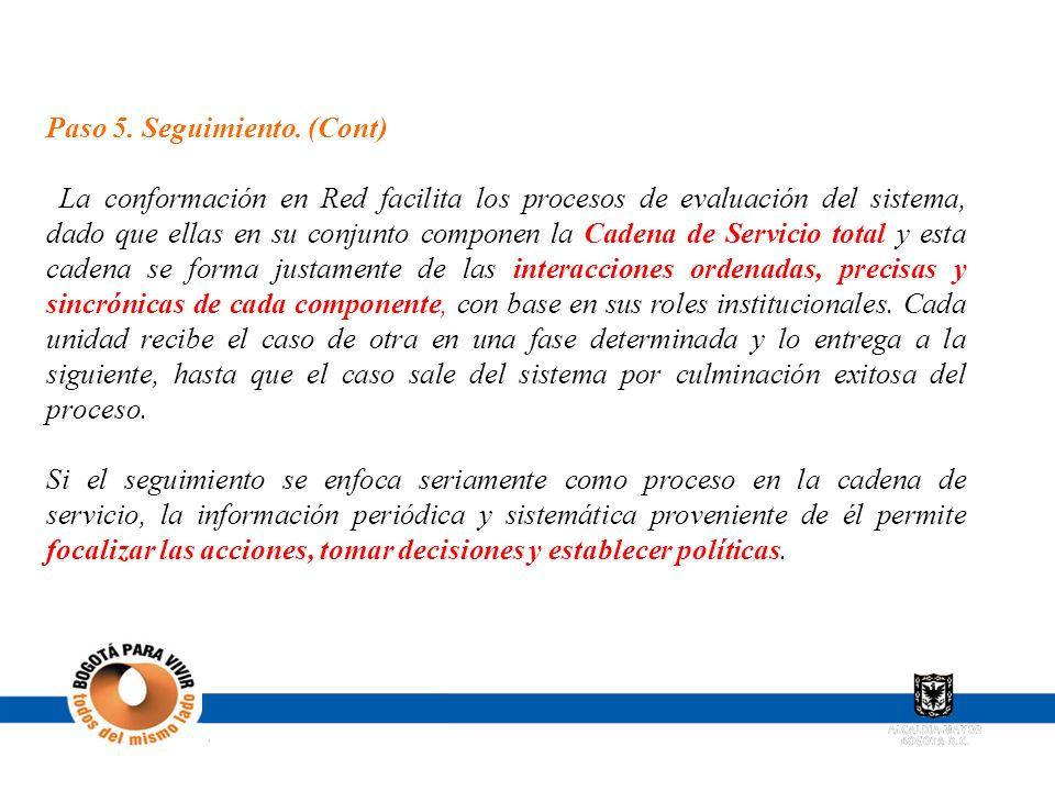 Paso 5. Seguimiento. (Cont) La conformación en Red facilita los procesos de evaluación del sistema, dado que ellas en su conjunto componen la Cadena d
