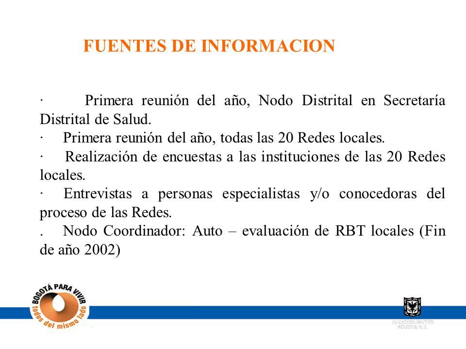 Concepción y conceptualización de las Redes del Buen Trato QUE SON LAS REDES DEL BUEN TRATO.