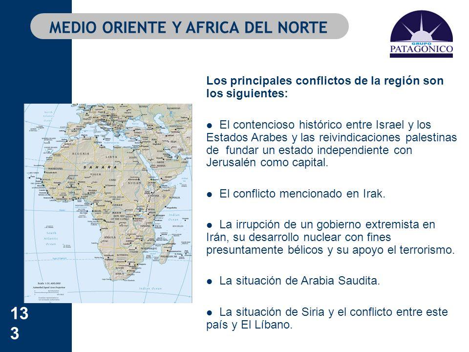 133 MEDIO ORIENTE Y AFRICA DEL NORTE Los principales conflictos de la región son los siguientes: El contencioso histórico entre Israel y los Estados A