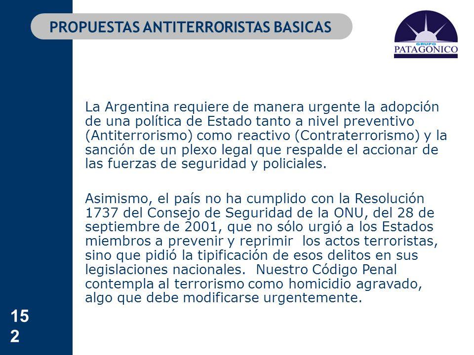 152 PROPUESTAS ANTITERRORISTAS BASICAS La Argentina requiere de manera urgente la adopción de una política de Estado tanto a nivel preventivo (Antiter