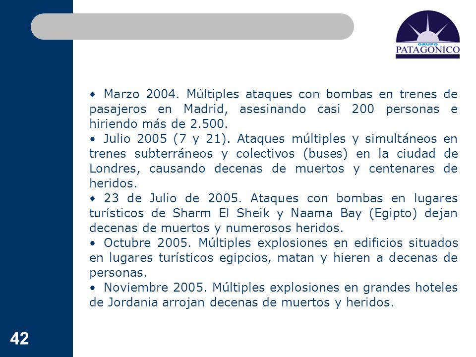 42 Marzo 2004. Múltiples ataques con bombas en trenes de pasajeros en Madrid, asesinando casi 200 personas e hiriendo más de 2.500. Julio 2005 (7 y 21