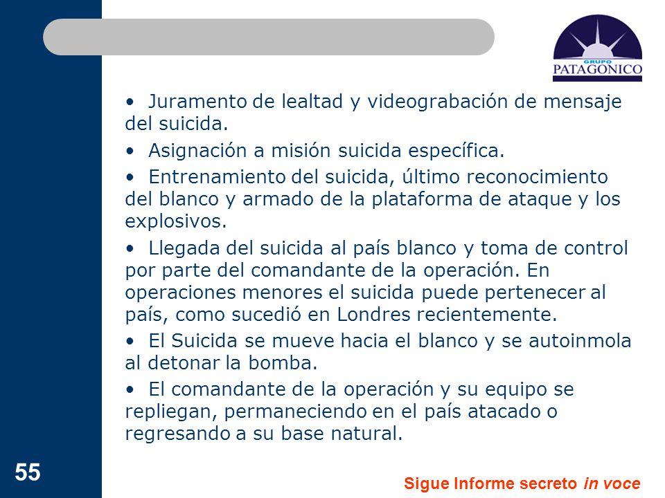 55 Juramento de lealtad y videograbación de mensaje del suicida. Asignación a misión suicida específica. Entrenamiento del suicida, último reconocimie