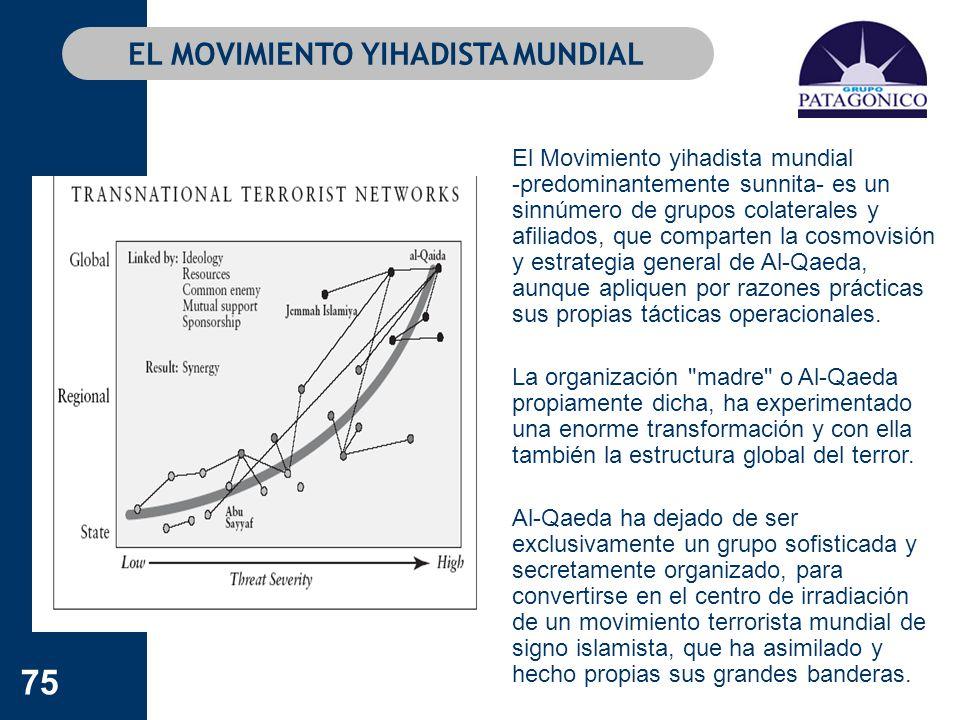 75 EL MOVIMIENTO YIHADISTA MUNDIAL El Movimiento yihadista mundial -predominantemente sunnita- es un sinnúmero de grupos colaterales y afiliados, que