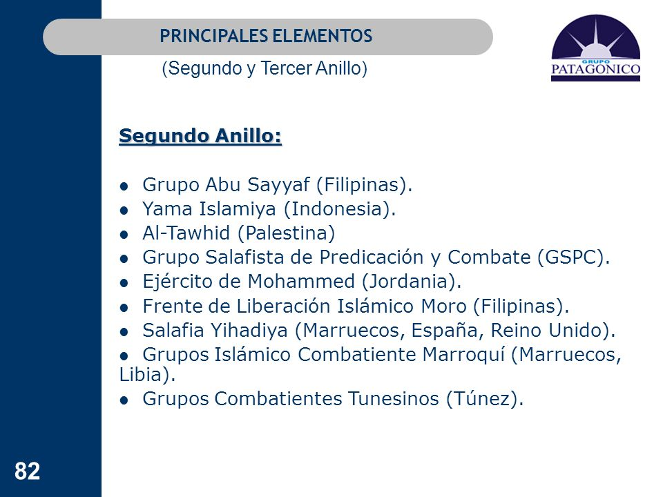 82 PRINCIPALES ELEMENTOS Segundo Anillo: Grupo Abu Sayyaf (Filipinas). Yama Islamiya (Indonesia). Al-Tawhid (Palestina) Grupo Salafista de Predicación