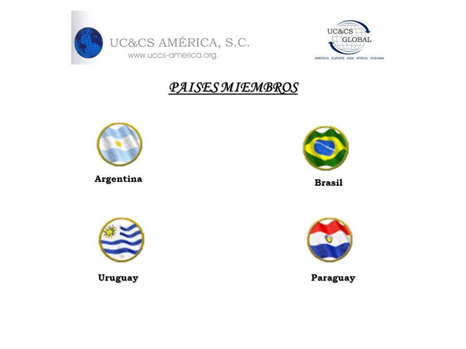 PAISES MIEMBROS Argentina Brasil UruguayParaguay