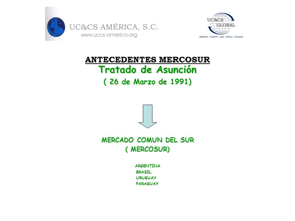 ANTECEDENTES MERCOSUR Tratado de Asunción ( 26 de Marzo de 1991) MERCADO COMUN DEL SUR ( MERCOSUR) ARGENTINA BRASIL URUGUAY PARAGUAY