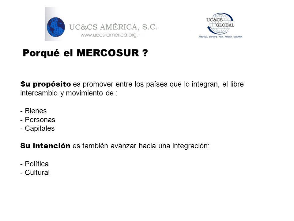 Porqué el MERCOSUR ? Su propósito es promover entre los países que lo integran, el libre intercambio y movimiento de : - Bienes - Personas - Capitales