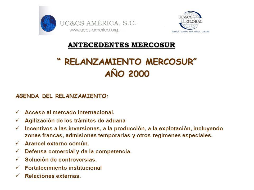 ANTECEDENTES MERCOSUR ANTECEDENTES MERCOSUR RELANZAMIENTO MERCOSUR RELANZAMIENTO MERCOSUR AÑO 2000 AGENDA DEL RELANZAMIENTO: Acceso al mercado interna