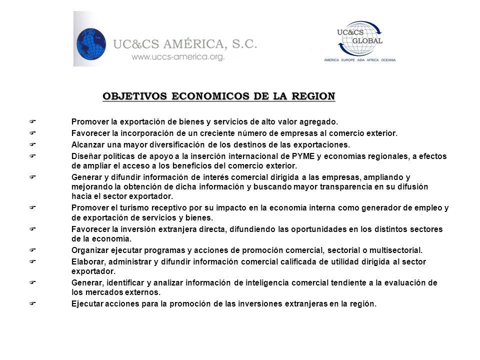 OBJETIVOS ECONOMICOS DE LA REGION OBJETIVOS ECONOMICOS DE LA REGION Promover la exportación de bienes y servicios de alto valor agregado. Favorecer la