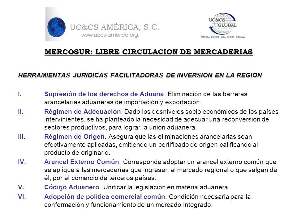 MERCOSUR: LIBRE CIRCULACION DE MERCADERIAS HERRAMIENTAS JURIDICAS FACILITADORAS DE INVERSION EN LA REGION I.Supresión de los derechos de Aduana. Elimi