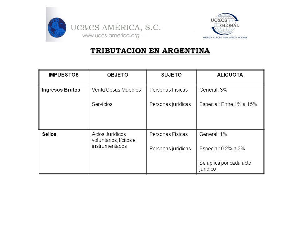 TRIBUTACION EN ARGENTINA IMPUESTOSOBJETOSUJETOALICUOTA Ingresos BrutosVenta Cosas Muebles Servicios Personas Fisicas Personas juridicas General: 3% Es
