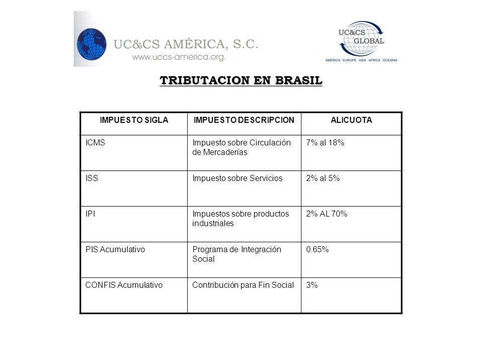TRIBUTACION EN BRASIL IMPUESTO SIGLAIMPUESTO DESCRIPCIONALICUOTA ICMSImpuesto sobre Circulación de Mercaderías 7% al 18% ISSImpuesto sobre Servicios2%