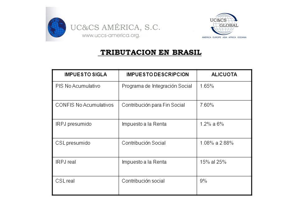TRIBUTACION EN BRASIL TRIBUTACION EN BRASIL IMPUESTO SIGLAIMPUESTO DESCRIPCIONALICUOTA PIS No AcumulativoPrograma de Integración Social1.65% CONFIS No