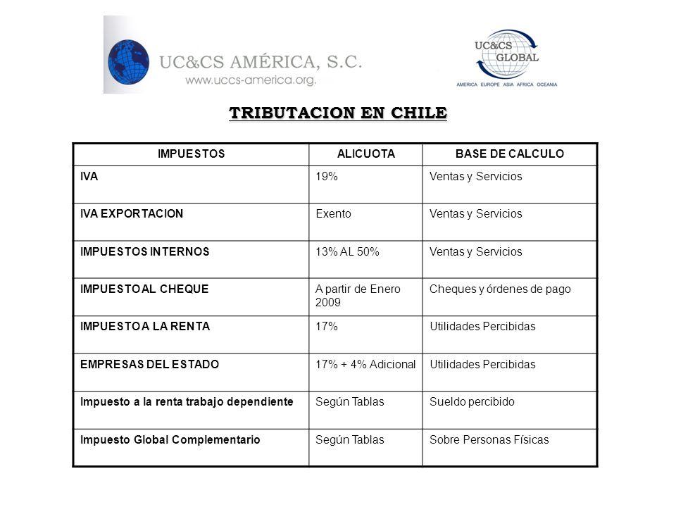 TRIBUTACION EN CHILE IMPUESTOSALICUOTABASE DE CALCULO IVA19%Ventas y Servicios IVA EXPORTACIONExentoVentas y Servicios IMPUESTOS INTERNOS13% AL 50%Ven