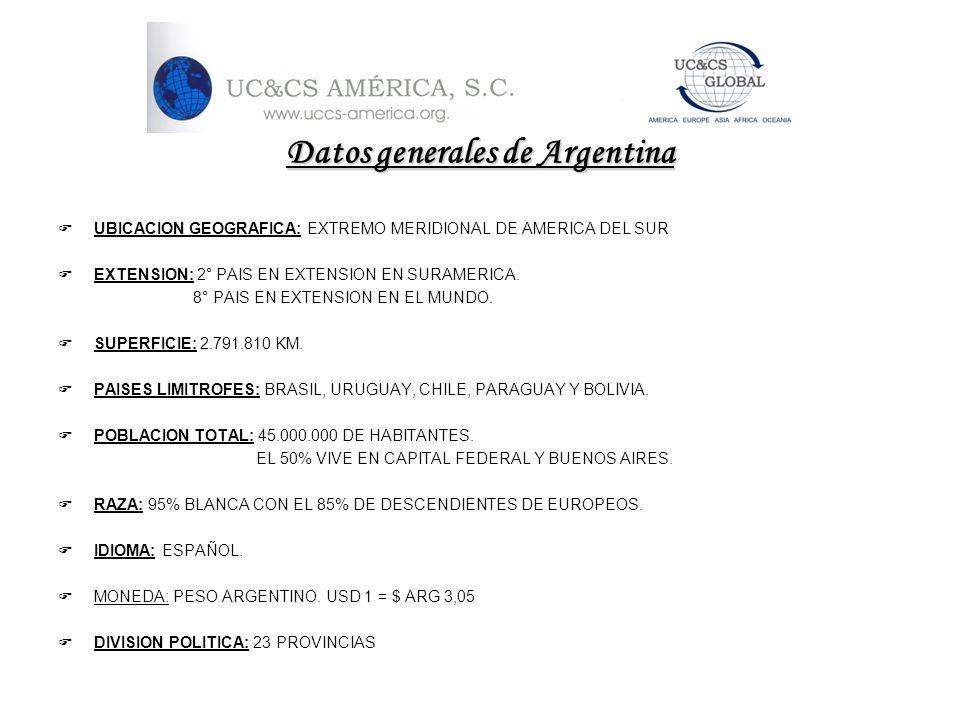 Datos generales de Argentina UBICACION GEOGRAFICA: EXTREMO MERIDIONAL DE AMERICA DEL SUR EXTENSION: 2° PAIS EN EXTENSION EN SURAMERICA. 8° PAIS EN EXT