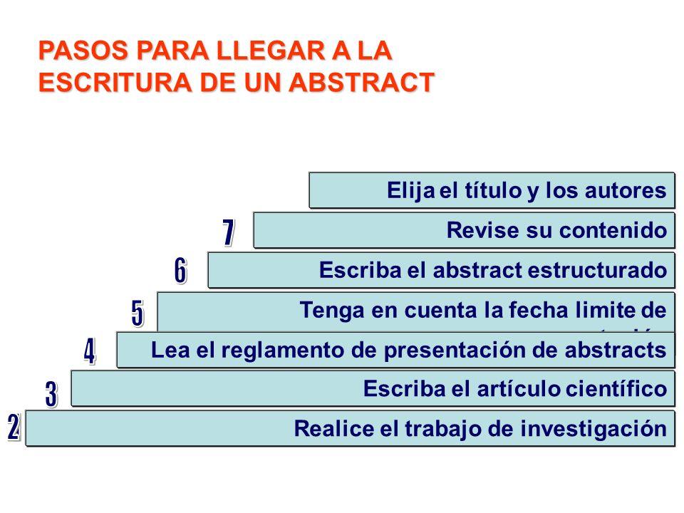 Elija el título y los autores Revise su contenido Escriba el abstract estructurado Tenga en cuenta la fecha limite de presentación Lea el reglamento d