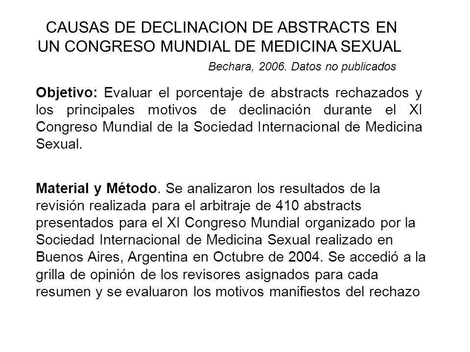 Objetivo: Evaluar el porcentaje de abstracts rechazados y los principales motivos de declinación durante el XI Congreso Mundial de la Sociedad Interna