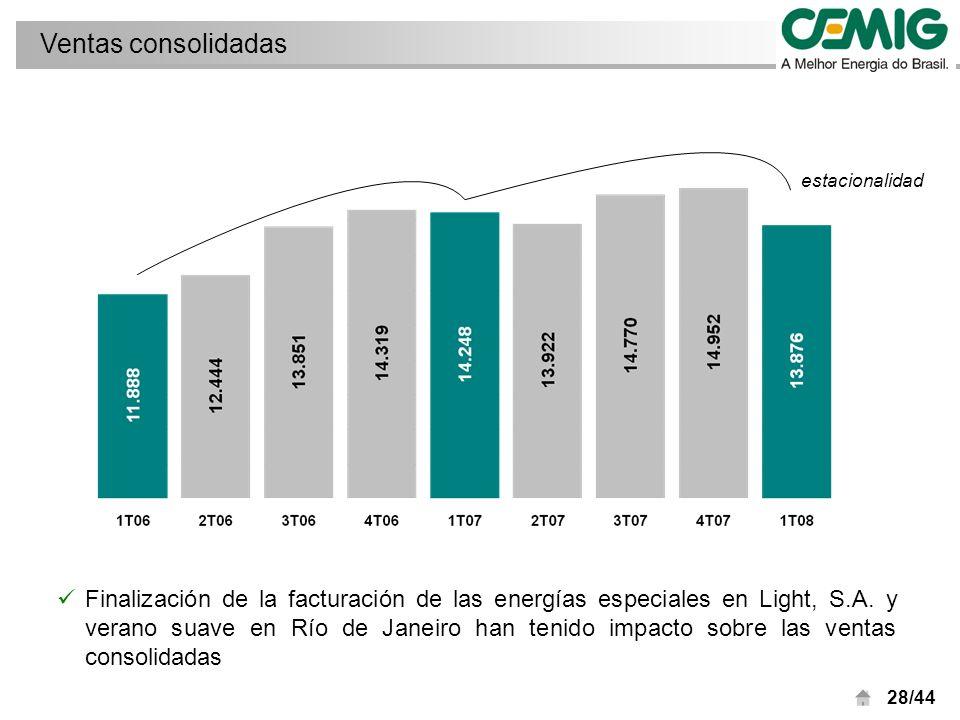 28/44 Ventas consolidadas Finalización de la facturación de las energías especiales en Light, S.A.