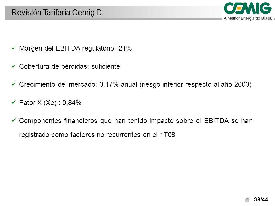 38/44 Margen del EBITDA regulatorio: 21% Cobertura de pérdidas: suficiente Crecimiento del mercado: 3,17% anual (riesgo inferior respecto al año 2003) Fator X (Xe) : 0,84% Componentes financieros que han tenido impacto sobre el EBITDA se han registrado como factores no recurrentes en el 1T08 Revisión Tarifaria Cemig D