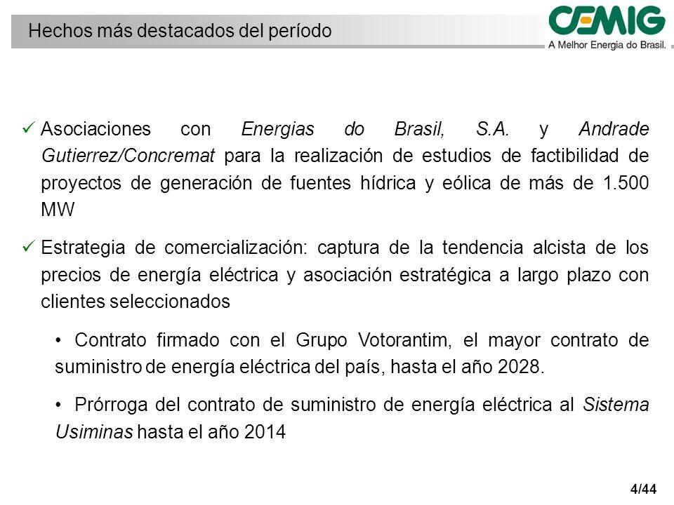 4/44 Hechos más destacados del período Asociaciones con Energias do Brasil, S.A.