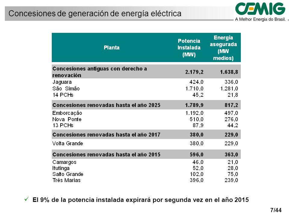 7/44 Concesiones de generación de energía eléctrica El 9% de la potencia instalada expirará por segunda vez en el año 2015