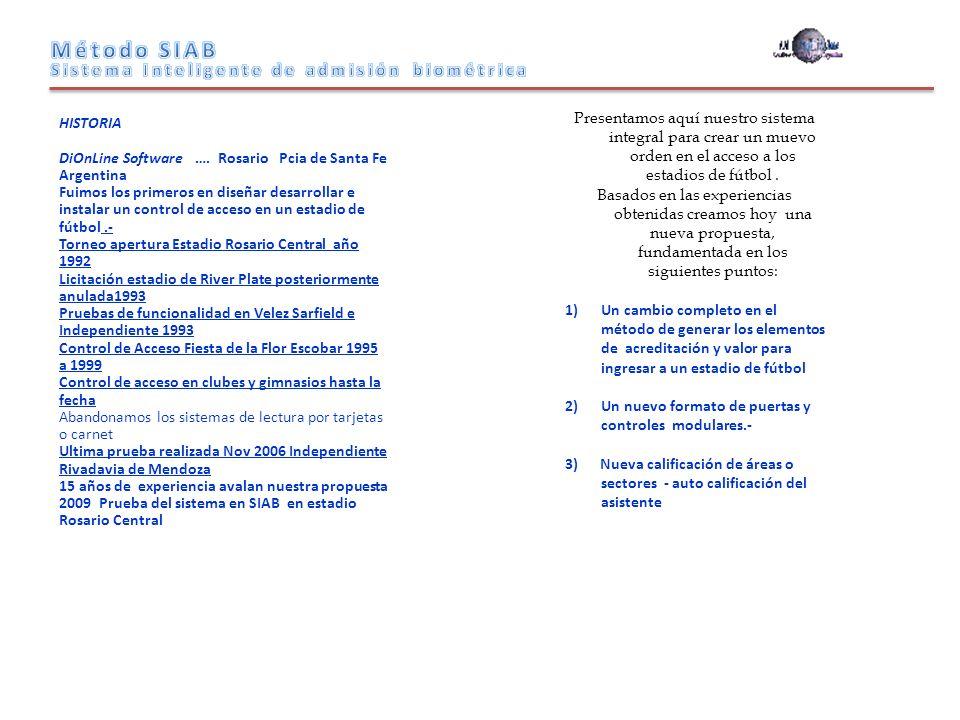 HISTORIA DiOnLine Software ….