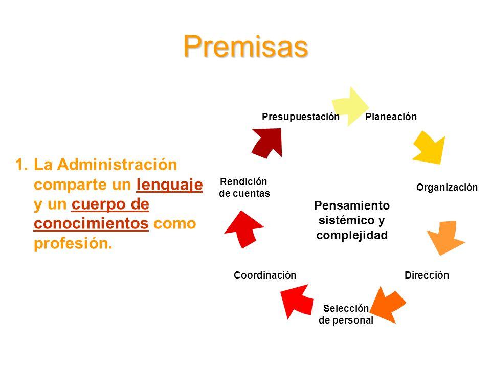 Premisas 1.La Administración comparte un lenguaje y un cuerpo de conocimientos como profesión. Pensamiento sistémico y complejidad