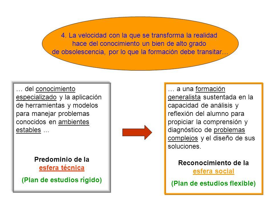 . … del conocimiento especializado y la aplicación de herramientas y modelos para manejar problemas conocidos en ambientes estables... Predominio de l