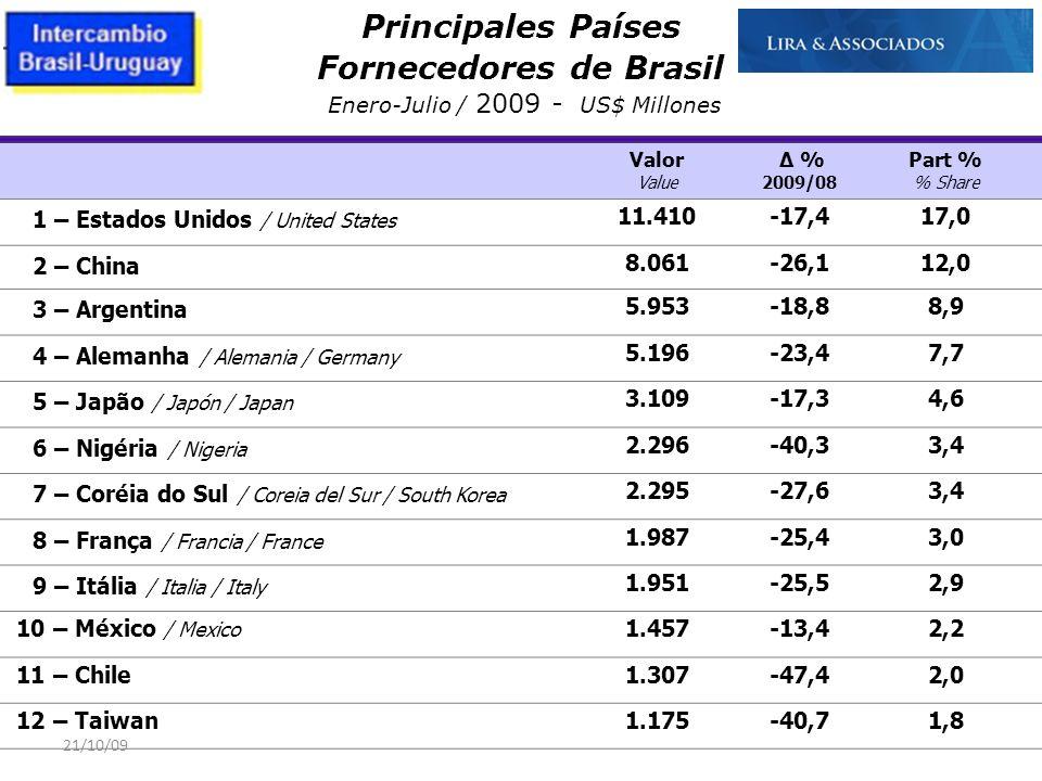 21/10/09 Principales Países Fornecedores de Brasil Enero-Julio / 2009 - US$ Millones Valor Value Δ % 2009/08 Part % % Share 1 – Estados Unidos / Unite