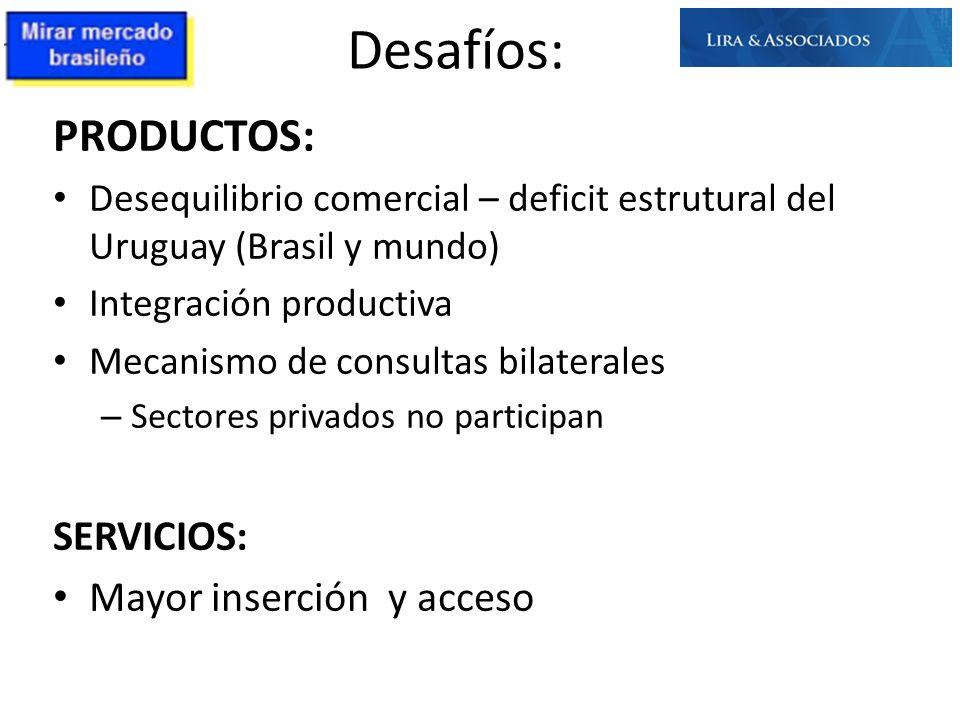 Desafíos: PRODUCTOS: Desequilibrio comercial – deficit estrutural del Uruguay (Brasil y mundo) Integración productiva Mecanismo de consultas bilateral