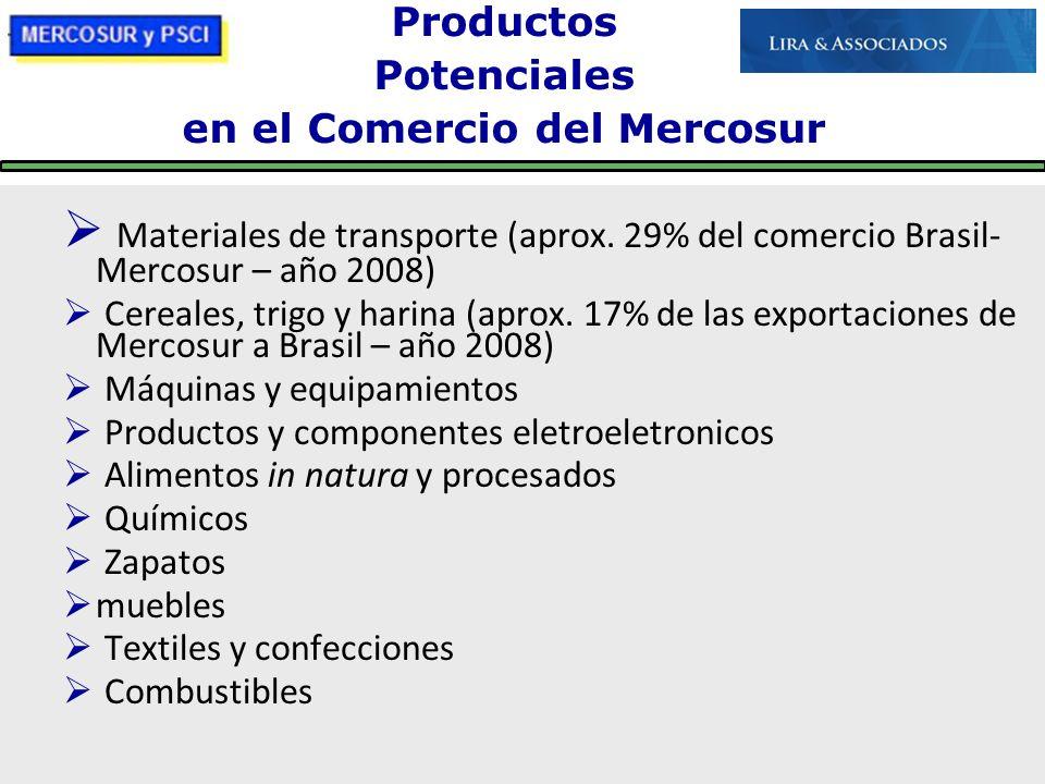 21/10/09 Productos Potenciales en el Comercio del Mercosur Materiales de transporte (aprox. 29% del comercio Brasil- Mercosur – año 2008) Cereales, tr