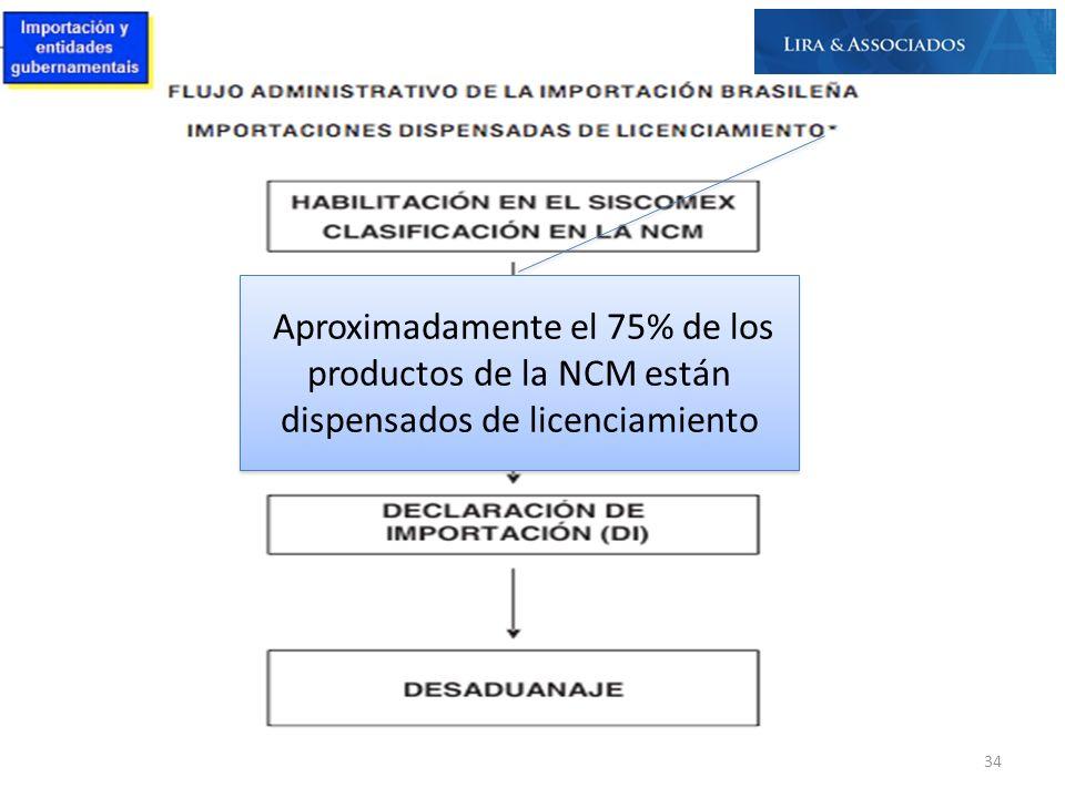 Aproximadamente el 75% de los productos de la NCM están dispensados de licenciamiento 34