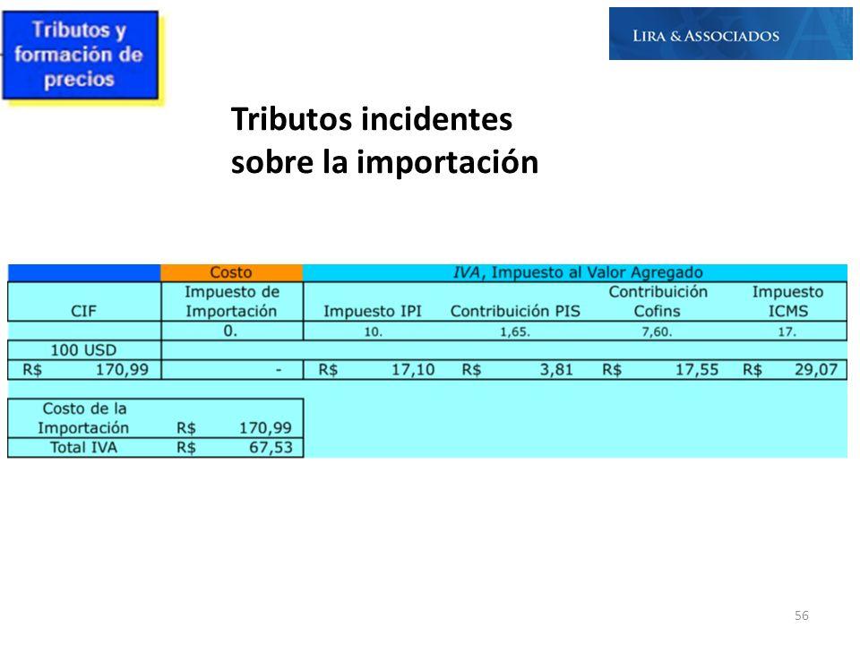 Tributos incidentes sobre la importación 56